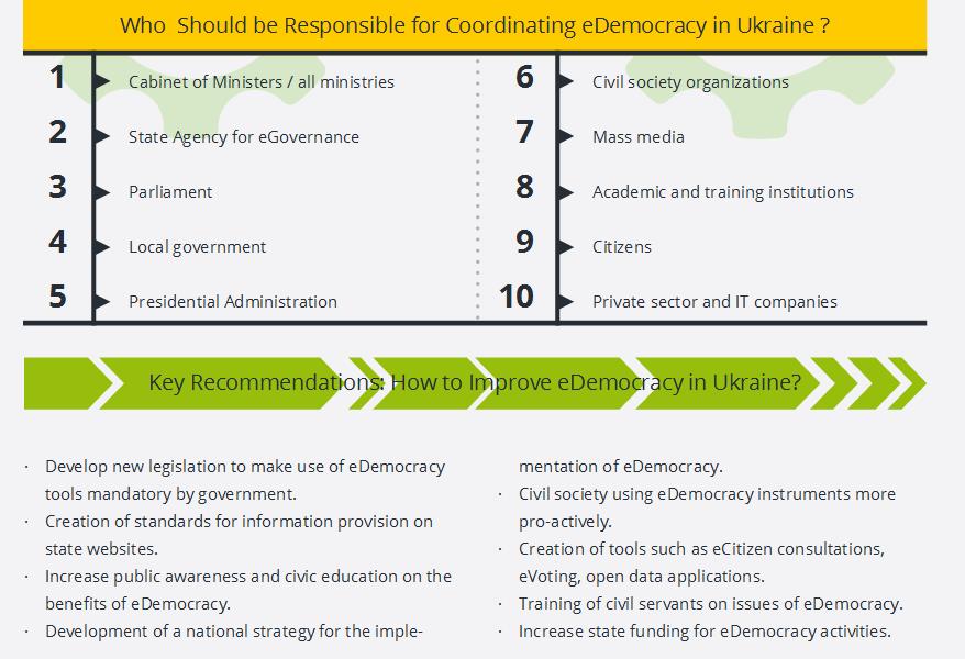 democracy6