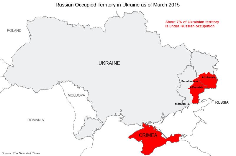 russianoccupiedukraine